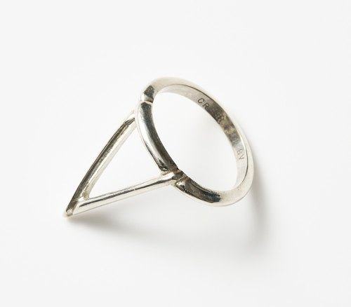 Ring of triangle
